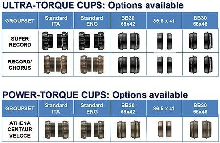 Image of Campagnolo Power Torque Cups