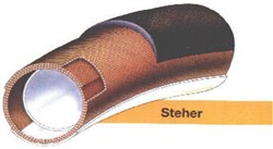 Image of Continental Steher Tubular Road Tyre