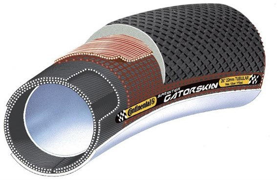 Image of Continental Tubular Sprinter GatorSkin DuraSkin Tubular Road Tyre